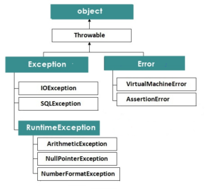 exception-handling